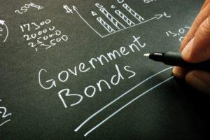 Kenya Government Securities