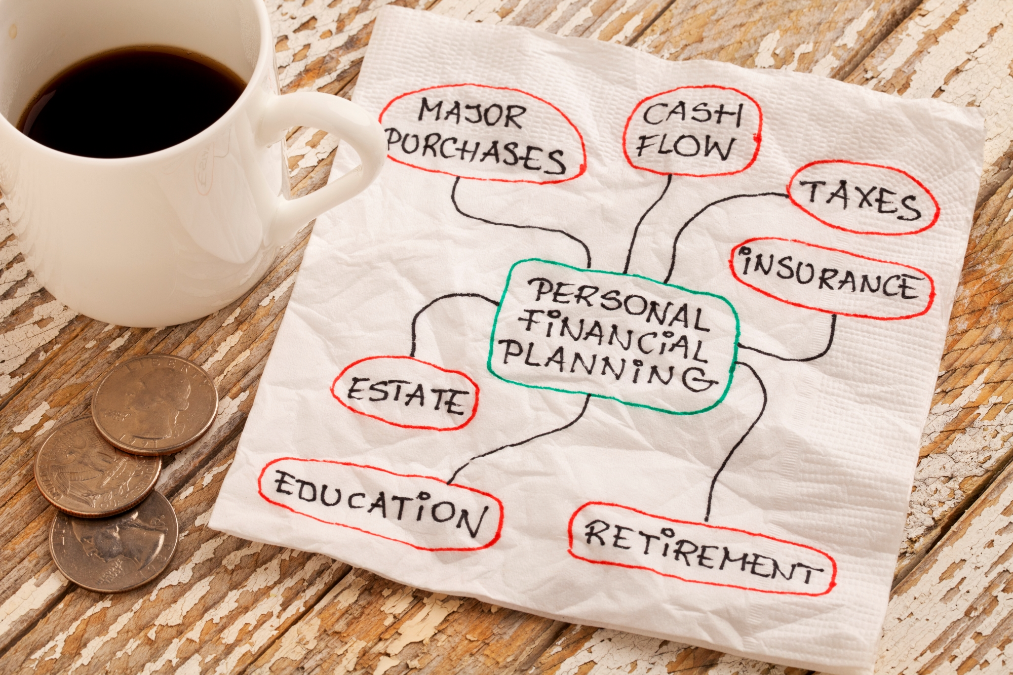 Set Your Financial Goals For 2021