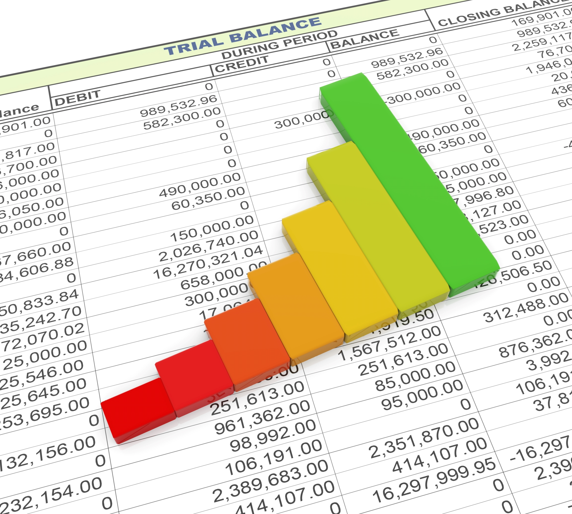 How to Create a Chart of Accounts For Your Small Business